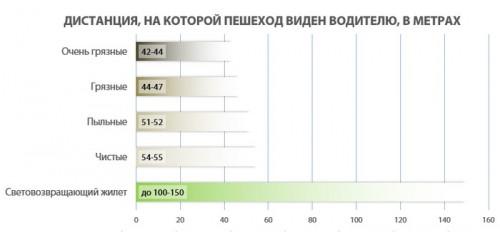 В России водителей обяжут надевать жилет при выходе из авто. Правда, штрафовать пока не будут