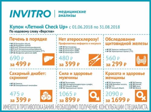 В Магнитогорске открылся пятый медицинский офис ИНВИТРО. В честь открытия всех пациентов ждут скидки до 50%