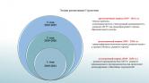 Инновационный бизнес вокруг МГТУ и «зеленое производство» на ММК. Представлена магнитогорская «Стратегия 2035»