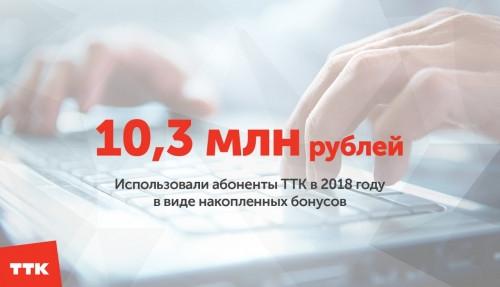 Участники программы «ТТК Бонус» сэкономили в 2018 году более 10 миллионов рублей