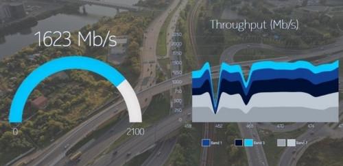 МегаФон, Qualcomm и Nokia побили российский рекорд в коммерческой сети LTE
