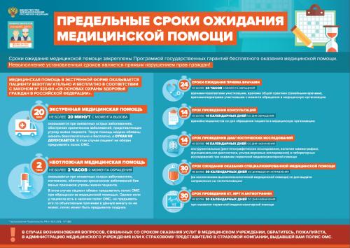 На линии Минздрав и ФФОМС: решаем проблемные вопросы помощи по ОМС